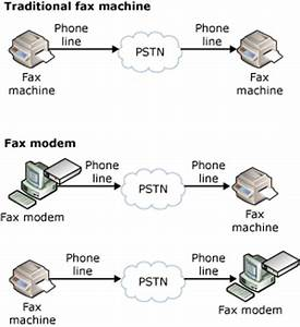 enable voice mail users to receive faxes exchange 2013 help With fax a document over the internet