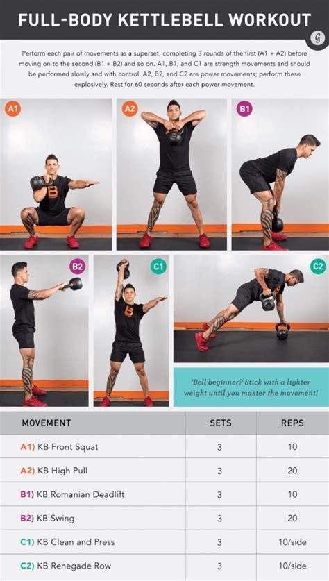 kettlebell workout body level swing any