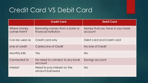 Prepaid Credit Cards With No Fees   PkHowto