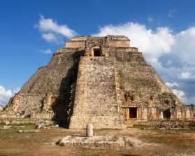 Aztec History Mexico