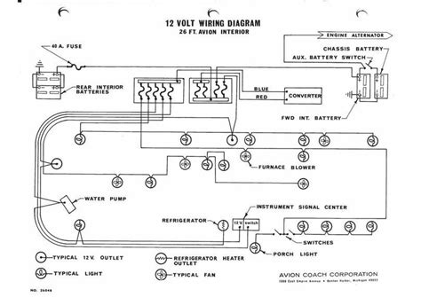Tractor Trailer Electrical Wiring Schematic by Image Result For 1964 T21 Avion Trailer Plumbing Diagram