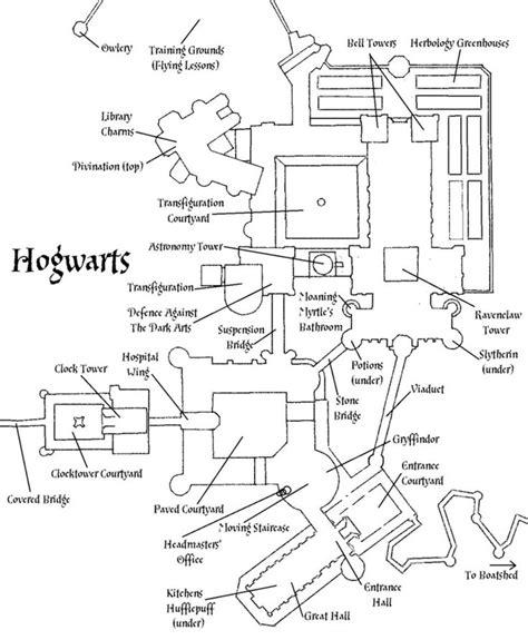 hogwarts plan   sanguis reatus harry potter