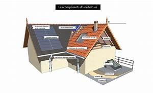 Remplacement de couverture couvreurs professionnels for Type de toiture maison 11 remplacement de couverture couvreurs professionnels