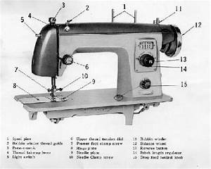 Precision Sewing Machine Instructions