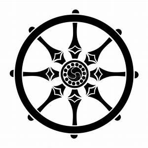 Wheel Of Life - Diagram
