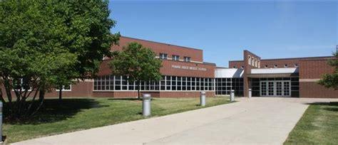 school overview school profile