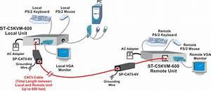 Ps2 Kvm Extender Cat5 Remote Keyboard Monitor Mouse Rj45 Utp