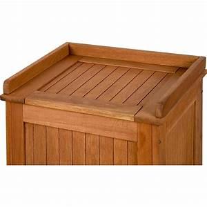 Banquette Coffre Exterieur : coffre de rangement banquette en bois exotique ~ Edinachiropracticcenter.com Idées de Décoration
