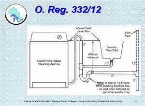 Plumbing Codes And Stuff  U2014 Washing Machine Standpipe