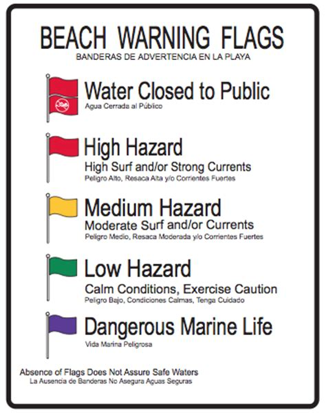 Boat Warning Flags by Faqs About Panama City Adventures Rentals Trips