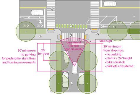 sidewalks seattle streets illustrated