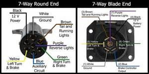 trailer wiring diagram 7 pin round trailer image watch more like semi truck trailer plug wiring diagram on trailer wiring diagram 7 pin round