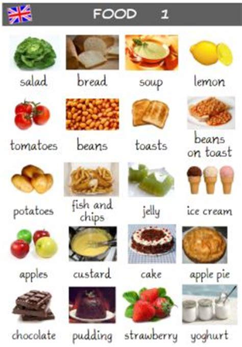 anglais vocabulaire cuisine la nourriture esl recettes de cuisine et chefs