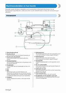 Brother Cs 8060 Sewing Machine Download Manual For Free
