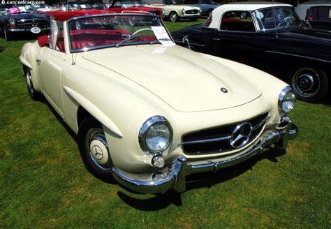 1956 Mercedes-Benz 190 SL Image. https://www.conceptcarz ...