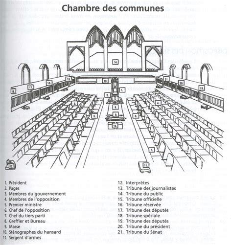chambre du parlement le cadre physique et administratif introduction