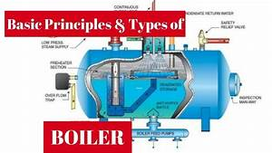 Diagram  Piping A Steam Boiler Diagram Full Version Hd