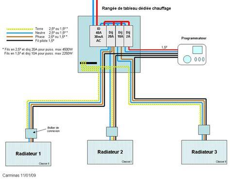 installation chauffage electrique maison radiateur