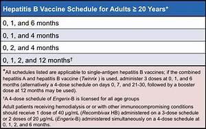 hepatitis b accelerated schedule Gallery Hepatitis A and Hepatitis B Vaccine