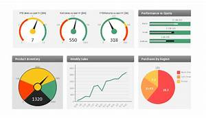 Sales Metrics And Kpis - Visual Dashboard