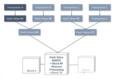 bitcoin trade  exchanges