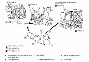 What Is The Procedure For Replacing An Alternator On A 2004 Nissan Quest