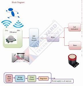 Electronics Engineering Mini Projects