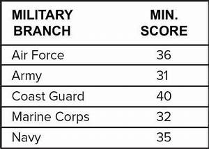 Navy Asvab Score Chart What Is The Highest Asvab Score Military Jobs Navy