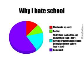 Funny Memes About Hating School