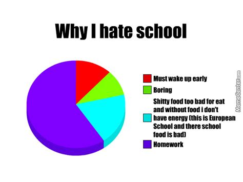 I Hate School Meme - why i hate school by lutru meme center
