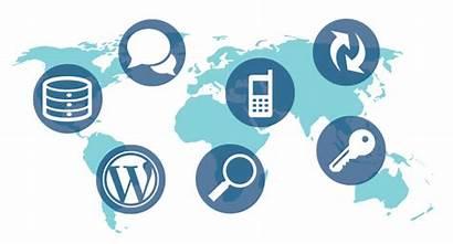 International Websites Website Developing Successful Platform