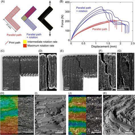 rotational  printing  damage tolerant composites