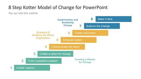 step model kotter change diagram  slidemodel