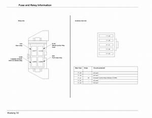 Dodge Neon Fuse Box Diagram 300x300 1996
