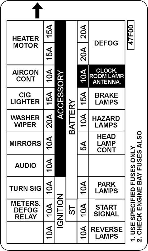 2013 Nissan Frontier Fuse Box Diagram by Nissan Navara Fuse Box Wiring Library