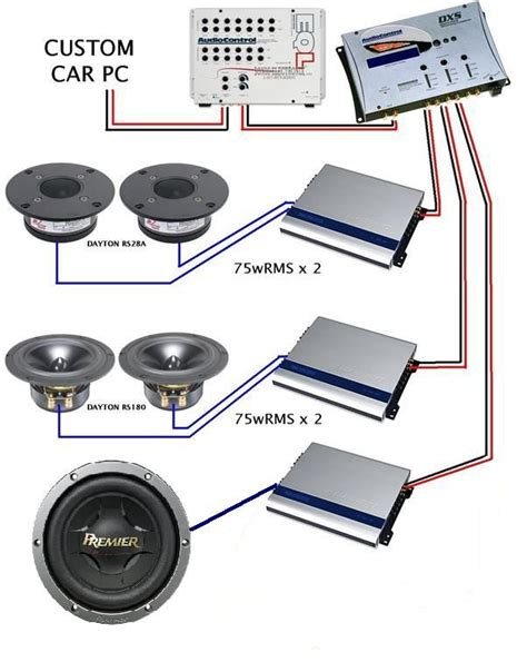 About Auto Sound Setup Training Car Stereo Store