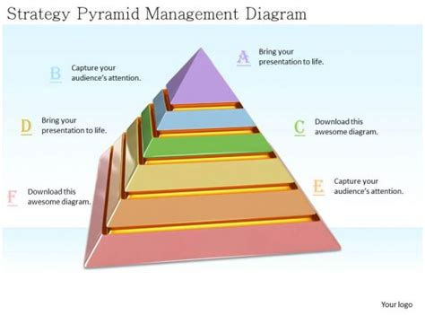 strategy pyramid management diagram image graphics