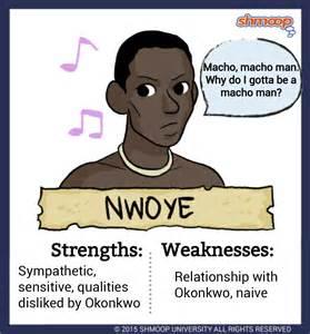 Okonkwo Things Fall Apart Character