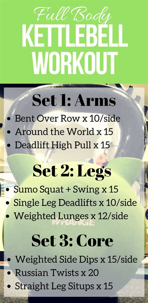 workout kettlebell body toning bodyweight total hiit leg minute fitness core burning fat dumbbell complete results single impact low cardio