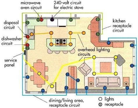 Building Design Service Electrical Layout Plan