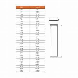 Kg Rohr Material : kg rohr dn200 1000mm 1m abwasserrohr kanalrohr orange ~ Articles-book.com Haus und Dekorationen