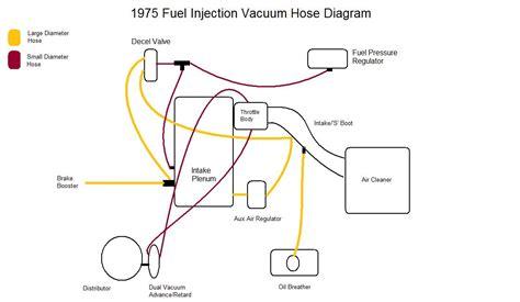 Engine Vacuum Diagram 1973 Vw Bu by Thesamba Bay Window View Topic The Type 4