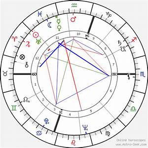 Astro Charts Birth Chart Fred Rogers Birth Chart Horoscope Date Of Birth Astro