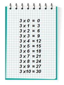 table de multiplication par 3 tables de multiplication de 2 ou de 3 calcul mental je revise