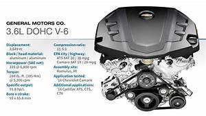 2016 Winner  General Motors 3 6l Dohc V