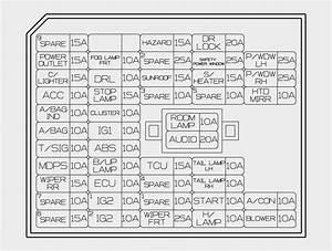 2011 Sonata Fuse Panel Diagram