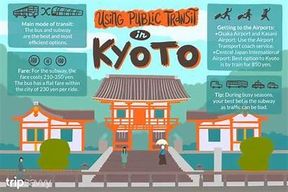 Transportation Kyoto Guide Around