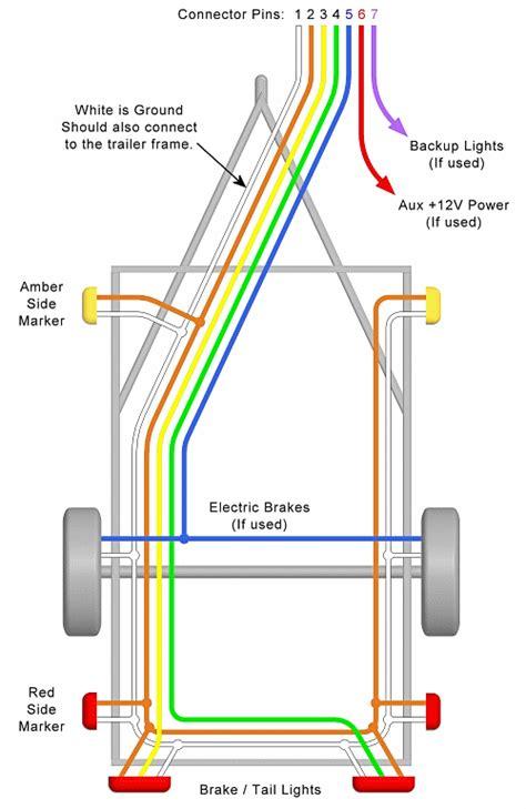 tandem axle utility trailer diagram  wiring diagram
