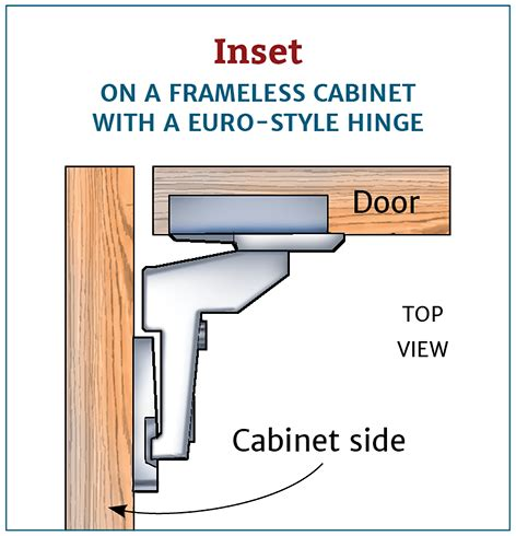 installing european hinges on face frame cabinets how to choose the right hinges for your project rockler