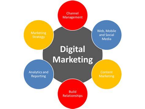 Digital Marketing Channels by Digital Ripple A Professional Digital Marketing Firm With
